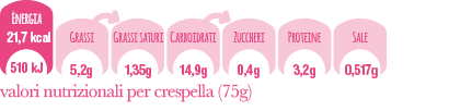crespelle-zucchine-valori-nutrizionali2